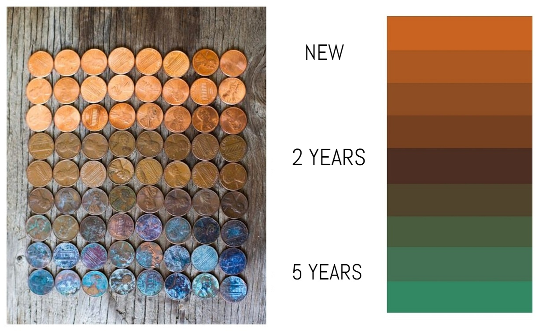 Copper Lantern Natural Aging