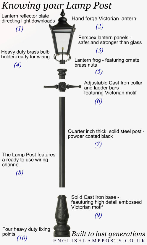 garden street lamps jpg rh englishlampposts co uk Wiring Lamp with Night Light 3-Way Lamp Wiring Diagram